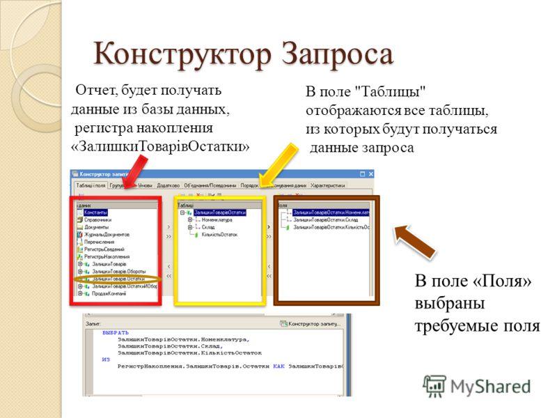 Конструктор Запроса Отчет, будет получать данные из базы данных, регистра накопления «ЗалишкиТоварівОстатки» В поле Таблицы отображаются все таблицы, из которых будут получаться данные запроса В поле «Поля» выбраны требуемые поля