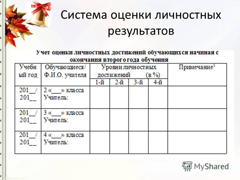 Система оценки личностных результатов
