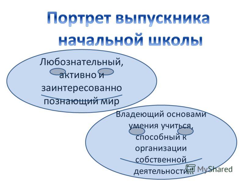 Любознательный, активно и заинтересованно познающий мир Владеющий основами умения учиться, способный к организации собственной деятельности