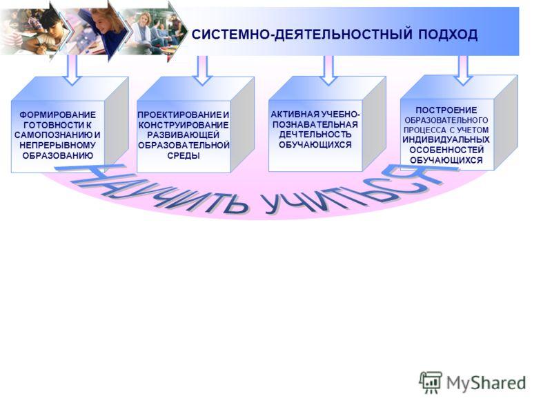 ФОРМИРОВАНИЕ ГОТОВНОСТИ К САМОПОЗНАНИЮ И НЕПРЕРЫВНОМУ ОБРАЗОВАНИЮ ПРОЕКТИРОВАНИЕ И КОНСТРУИРОВАНИЕ РАЗВИВАЮЩЕЙ ОБРАЗОВАТЕЛЬНОЙ СРЕДЫ АКТИВНАЯ УЧЕБНО- ПОЗНАВАТЕЛЬНАЯ ДЕЧТЕЛЬНОСТЬ ОБУЧАЮЩИХСЯ ПОСТРОЕНИЕ ОБРАЗОВАТЕЛЬНОГО ПРОЦЕССА С УЧЕТОМ ИНДИВИДУАЛЬНЫХ