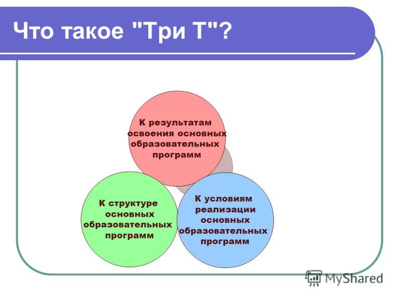 Что такое Три Т? К результатам освоения основных образовательных программ К структуре основных образовательных программ К условиям реализации основных образовательных программ