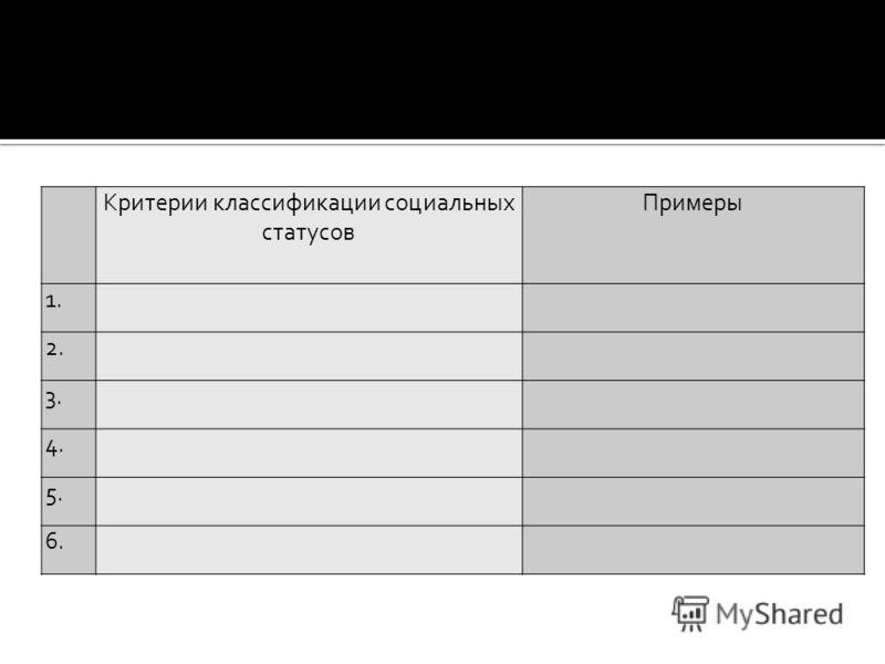 Критерии классификации социальных статусов Примеры 1. 2. 3. 4. 5. 6.