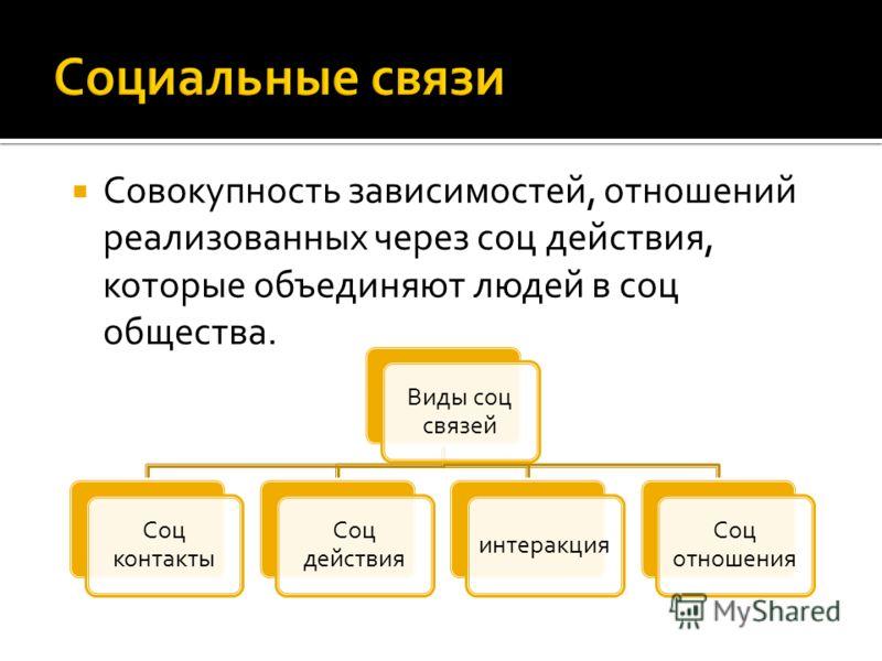 Совокупность зависимостей, отношений реализованных через соц действия, которые объединяют людей в соц общества. Виды соц связей Соц контакты Соц действия интеракция Соц отношения