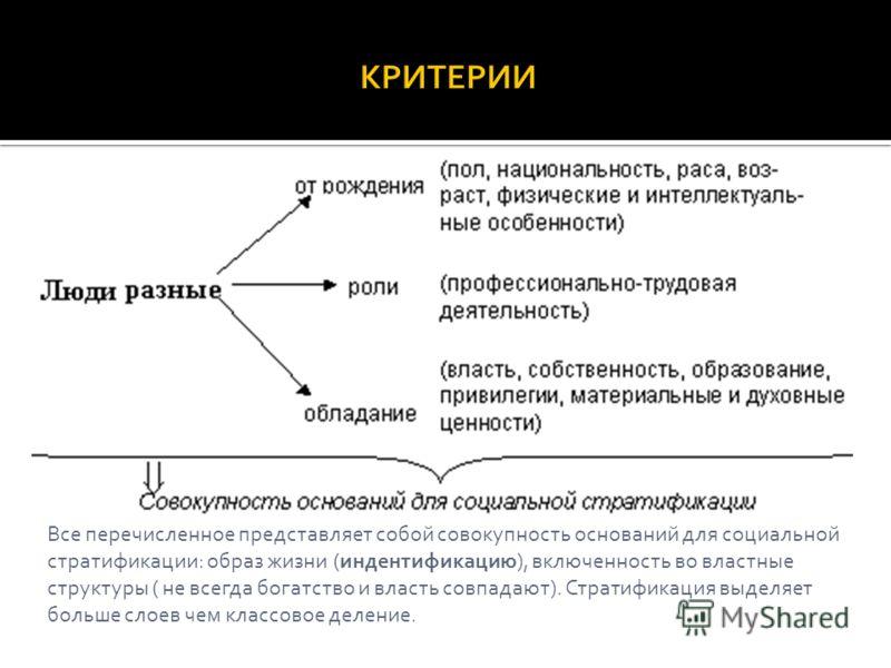 Все перечисленное представляет собой совокупность оснований для социальной стратификации: образ жизни (индентификацию), включенность во властные структуры ( не всегда богатство и власть совпадают). Стратификация выделяет больше слоев чем классовое де