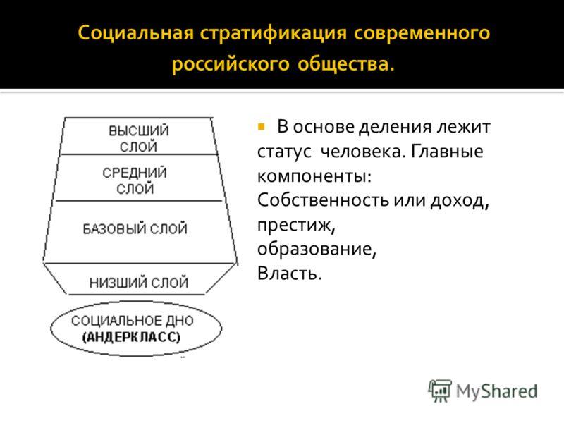 В основе деления лежит статус человека. Главные компоненты: Собственность или доход, престиж, образование, Власть.