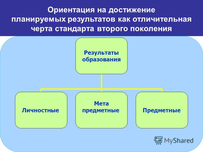 Результаты образования Личностные Мета предметныеПредметные Ориентация на достижение планируемых результатов как отличительная черта стандарта второго поколения