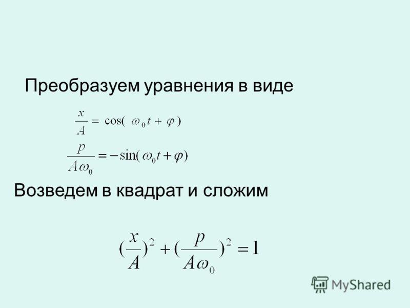 Преобразуем уравнения в виде Возведем в квадрат и сложим