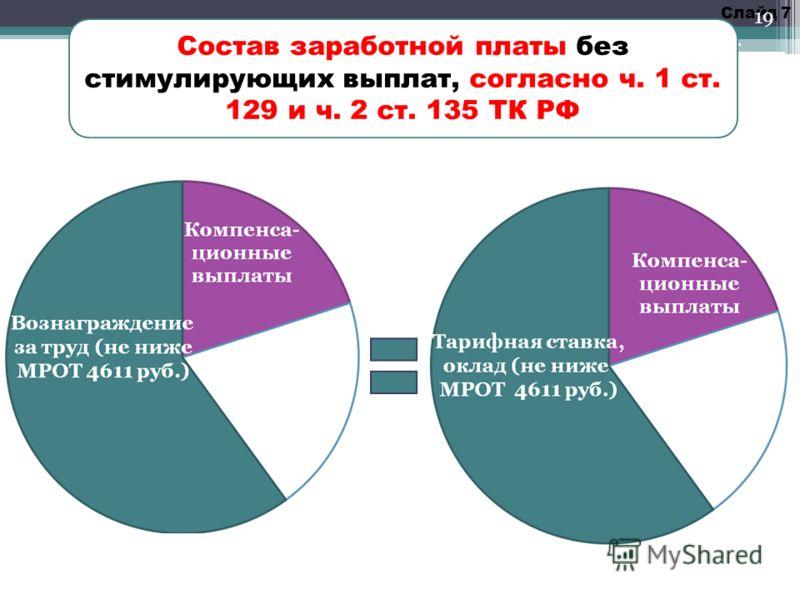 Состав заработной платы без стимулирующих выплат, согласно ч. 1 ст. 129 и ч. 2 ст. 135 ТК РФ Слайд 7 19