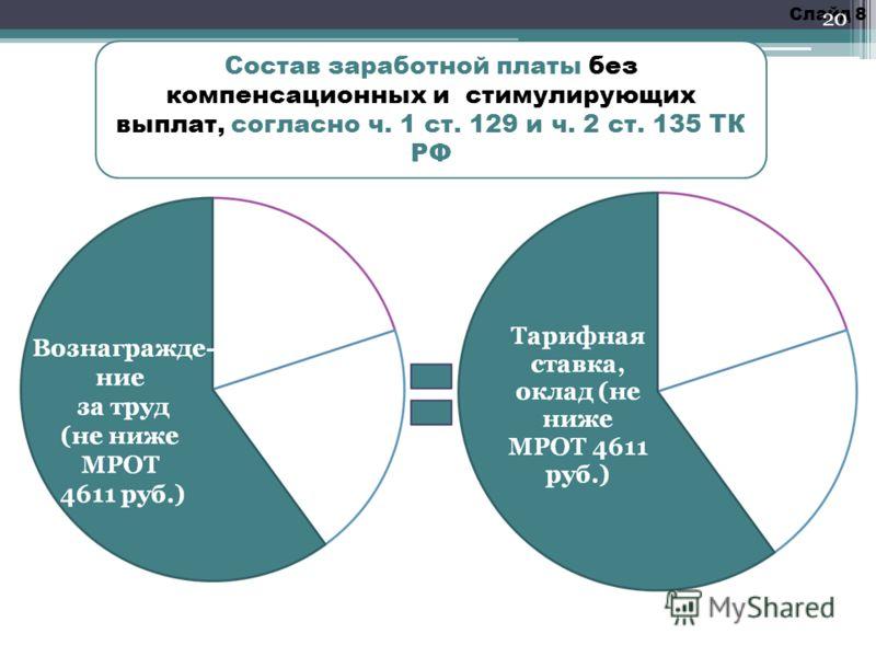 Состав заработной платы без компенсационных и стимулирующих выплат, согласно ч. 1 ст. 129 и ч. 2 ст. 135 ТК РФ Слайд 8 20