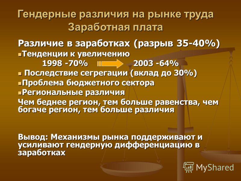 Различие в заработках (разрыв 35-40%) Тенденции к увеличению Тенденции к увеличению 1998 -70% 2003 -64% Последствие сегрегации (вклад до 30%) Последствие сегрегации (вклад до 30%) Проблема бюджетного сектора Проблема бюджетного сектора Региональные р