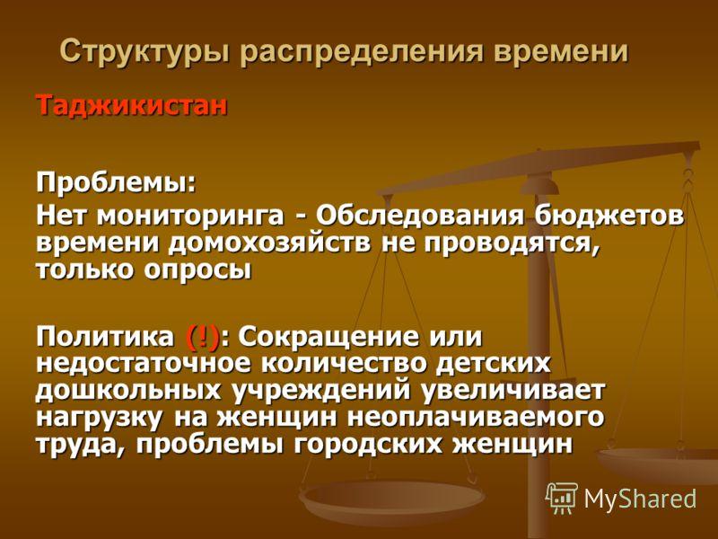 ТаджикистанПроблемы: Нет мониторинга - Обследования бюджетов времени домохозяйств не проводятся, только опросы Политика (!): Сокращение или недостаточное количество детских дошкольных учреждений увеличивает нагрузку на женщин неоплачиваемого труда, п