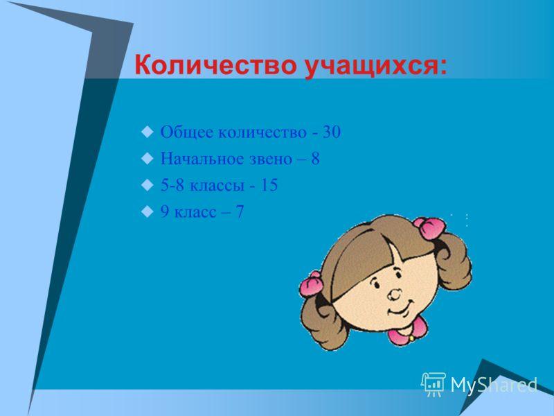 Количество учащихся: Общее количество - 30 Начальное звено – 8 5-8 классы - 15 9 класс – 7