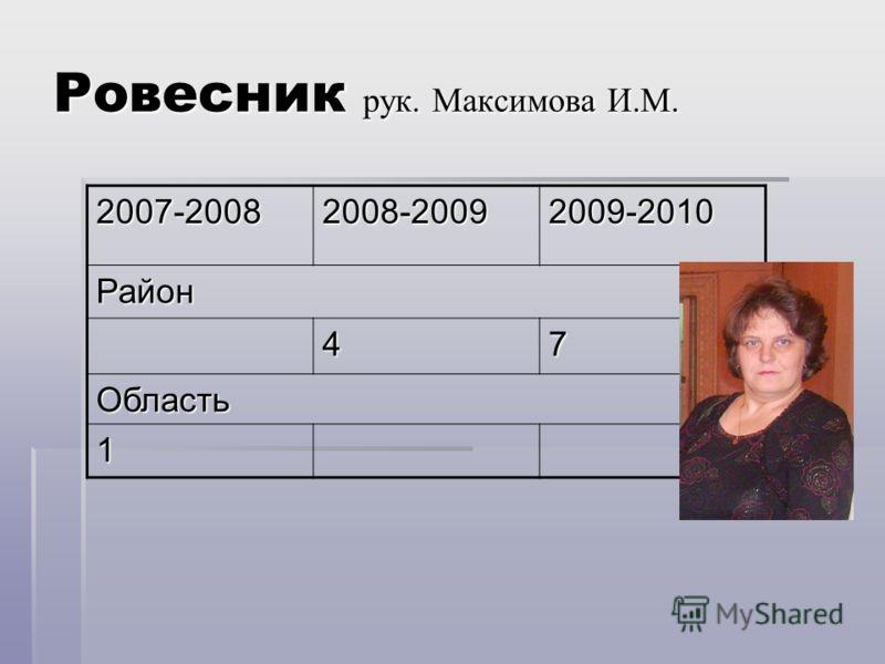 Ровесник рук. Максимова И.М. 2007-20082008-20092009-2010 Район 47 Область 1