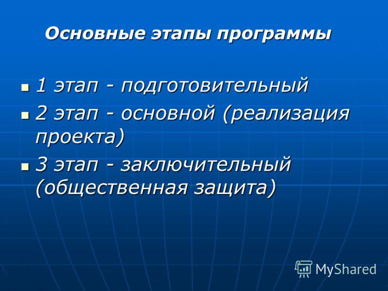 Основные этапы программы Основные этапы программы 1 этап - подготовительный 1 этап - подготовительный 2 этап - основной (реализация проекта) 2 этап - основной (реализация проекта) 3 этап - заключительный (общественная защита) 3 этап - заключительный