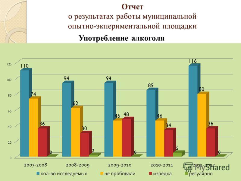 Отчет о результатах работы муниципальной опытно-экпериментальной площадки Употребление алкоголя