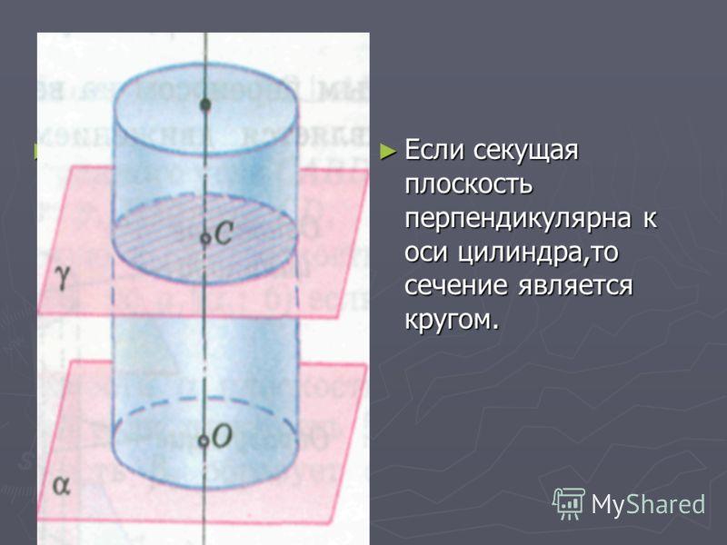 Если секущая плоскость перпендикулярна к оси цилиндра,то сечение является кругом.