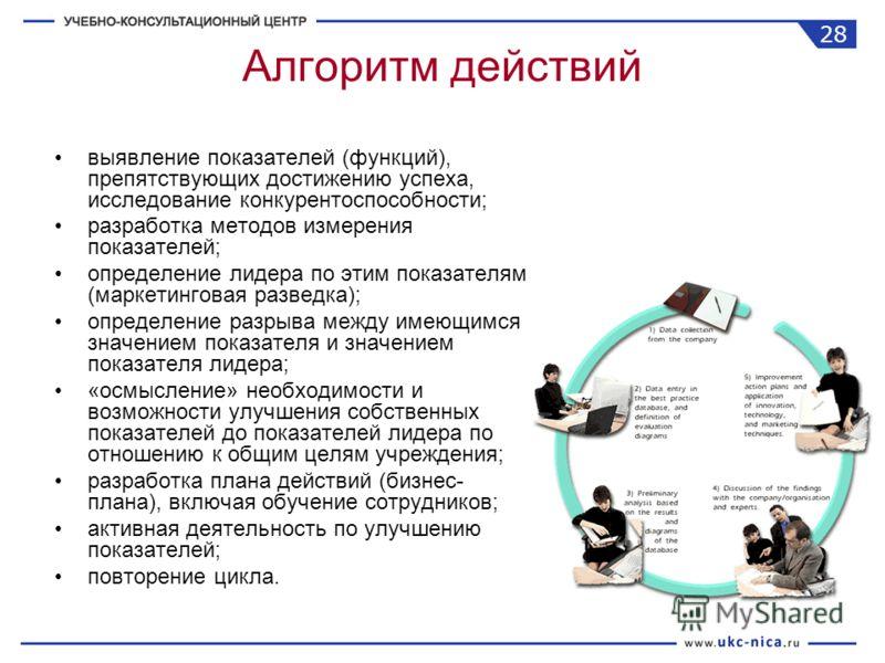Алгоритм действий выявление показателей (функций), препятствующих достижению успеха, исследование конкурентоспособности; разработка методов измерения показателей; определение лидера по этим показателям (маркетинговая разведка); определение разрыва ме