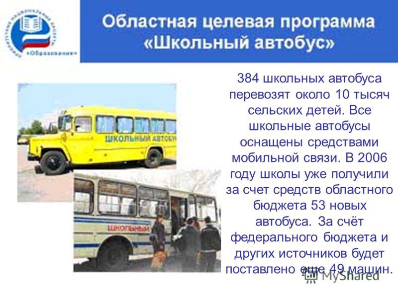 В 2006 году завершилась реализация комплексной целевой программы «Информатизация системы образования Самарской области в 2003-2006 годах», предусматривающая перевод системы образования региона на современные информационные технологии