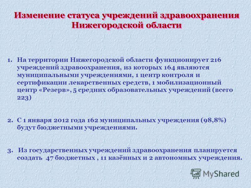 Изменение статуса учреждений здравоохранения Нижегородской области 1.На территории Нижегородской области функционирует 216 учреждений здравоохранения, из которых 164 являются муниципальными учреждениями, 1 центр контроля и сертификации лекарственных