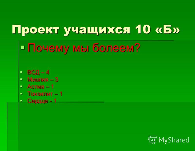 Проект учащихся 10 «Б» Почему мы болеем? Почему мы болеем? ВСД – 4 ВСД – 4 Миопия – 3 Миопия – 3 Астма – 1 Астма – 1 Тонзилит – 1 Тонзилит – 1 Сердце - 1 Сердце - 1