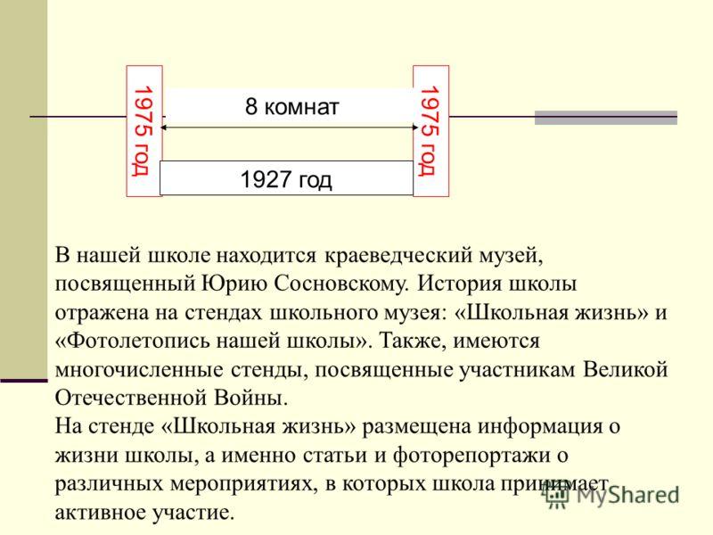 1975 год 1927 год 8 комнат В нашей школе находится краеведческий музей, посвященный Юрию Сосновскому. История школы отражена на стендах школьного музея: «Школьная жизнь» и «Фотолетопись нашей школы». Также, имеются многочисленные стенды, посвященные