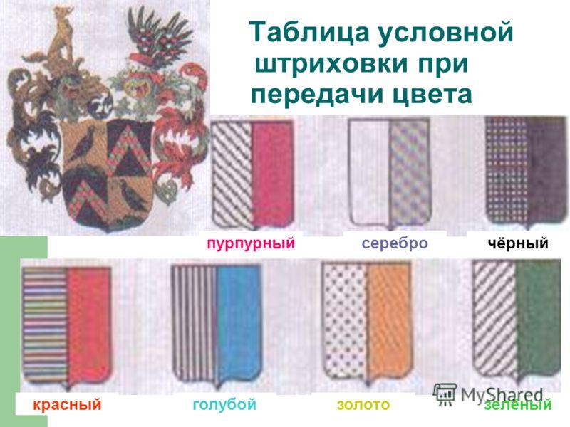 Таблица условной штриховки при передачи цвета пурпурныйсереброчёрный красныйголубойзолотозелёный