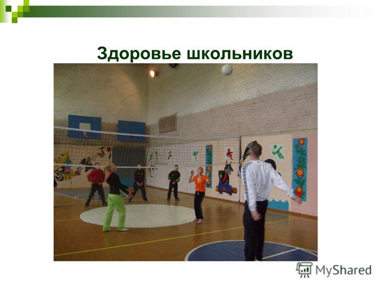 Здоровье школьников