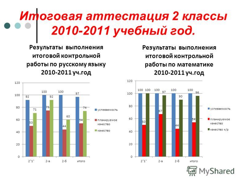 Итоговая аттестация 2 классы 2010-2011 учебный год.