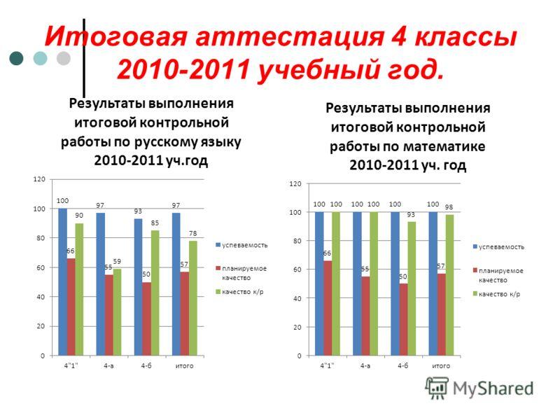 Итоговая аттестация 4 классы 2010-2011 учебный год.