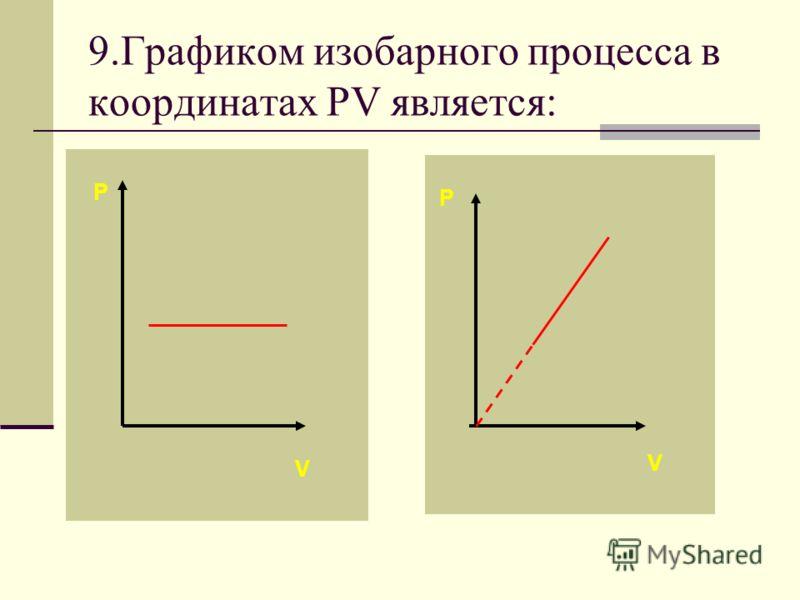 Зависимость между давлением и объемом в изотермическом процессе обратно пропорциональная. Графиком в координатах PV является изотерма – гипербола.