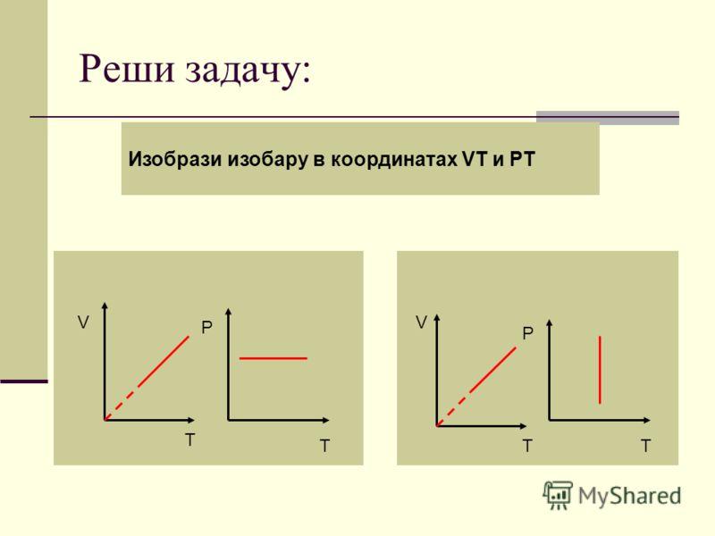 Решение: Переведи единицы измерения объема, массы, температуры в СИ. Найди молярную массу бутана: M=(4*12 + 1*8) * 10 -3 = 56 10 -3 кг/моль Из уравнения М-К вырази давление: p = mRT / VM, выполни вычисления.
