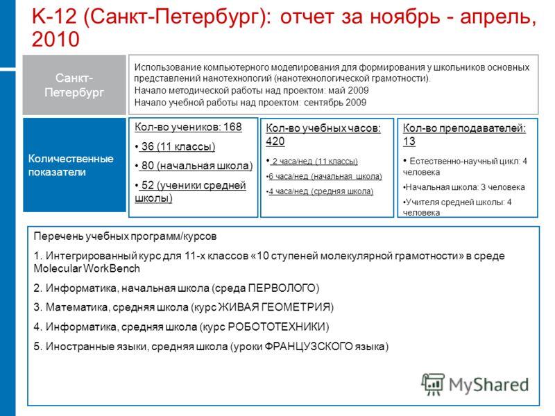 K-12 (Санкт-Петербург): отчет за ноябрь - апрель, 2010 Кол-во учеников: 168 36 (11 классы) 80 (начальная школа) 52 (ученики средней школы) Перечень учебных программ/курсов 1. Интегрированный курс для 11-х классов «10 ступеней молекулярной грамотности