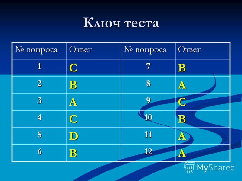 Ключ теста вопроса вопросаОтвет Ответ 1C7B 2B8A 3A9C 4C10B 5D11A 6B12A