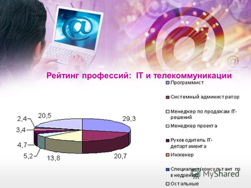 Рейтинг профессий: IT и телекоммуникации