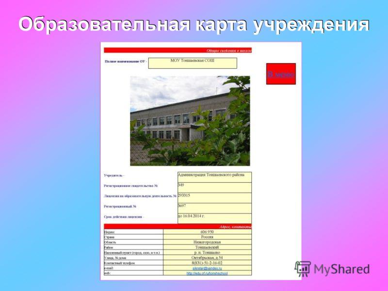 Образовательная карта учреждения