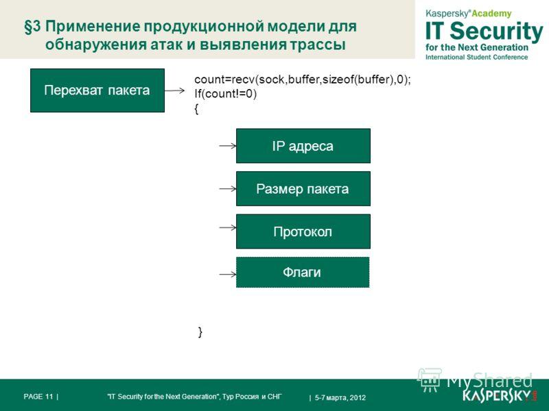 §3 Применение продукционной модели для обнаружения атак и выявления трассы | 5-7 марта, 2012 PAGE 11 |