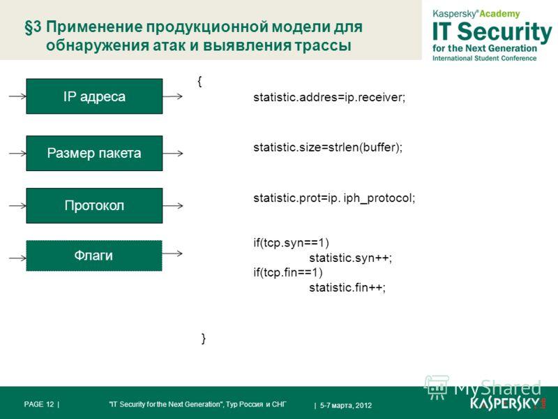 §3 Применение продукционной модели для обнаружения атак и выявления трассы | 5-7 марта, 2012 PAGE 12 |