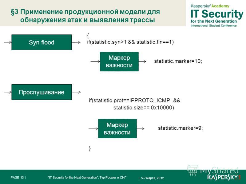 §3 Применение продукционной модели для обнаружения атак и выявления трассы | 5-7 марта, 2012 PAGE 13 |