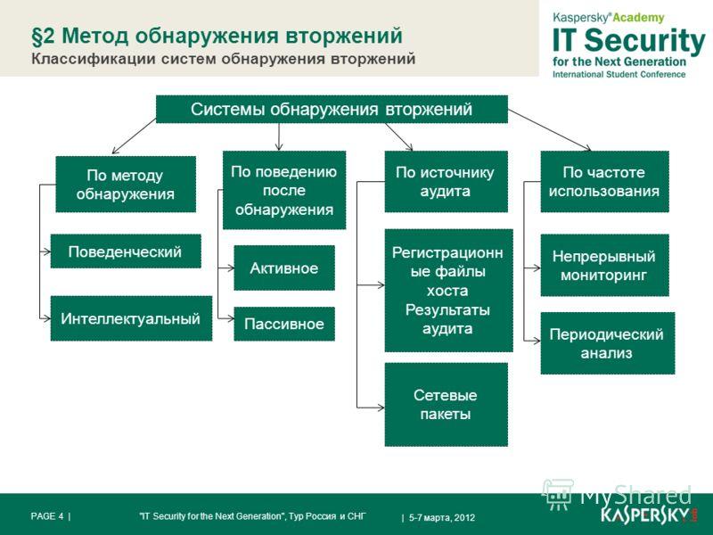 §2 Метод обнаружения вторжений Классификации систем обнаружения вторжений | 5-7 марта, 2012 PAGE 4 |
