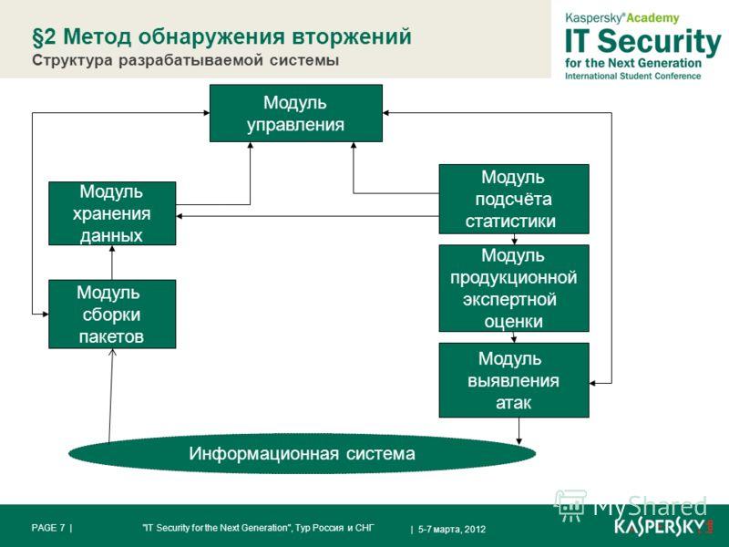 §2 Метод обнаружения вторжений Структура разрабатываемой системы | 5-7 марта, 2012 PAGE 7 |
