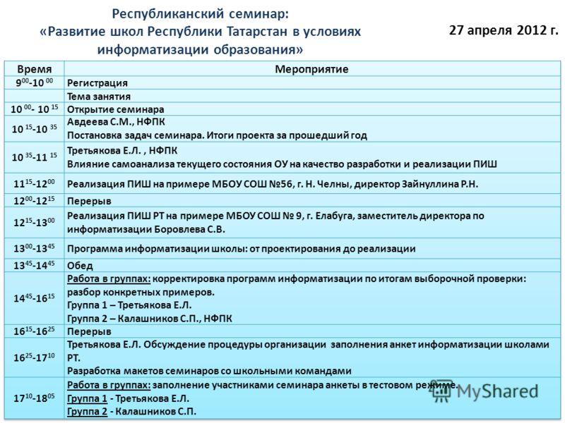 Республиканский семинар: «Развитие школ Республики Татарстан в условиях информатизации образования» 27 апреля 2012 г.
