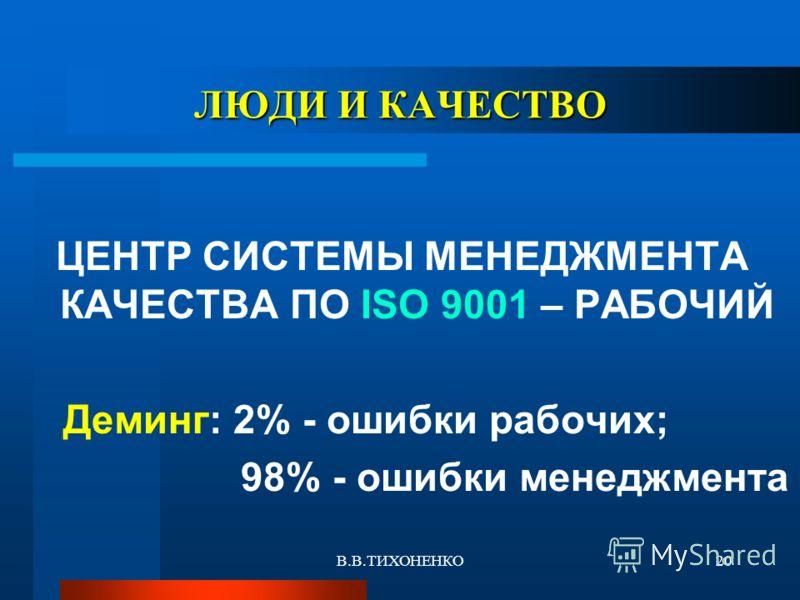 В.В.ТИХОНЕНКО20 ЛЮДИ И КАЧЕСТВО ЦЕНТР СИСТЕМЫ МЕНЕДЖМЕНТА КАЧЕСТВА ПО ISO 9001 – РАБОЧИЙ Деминг: 2% - ошибки рабочих; 98% - ошибки менеджмента