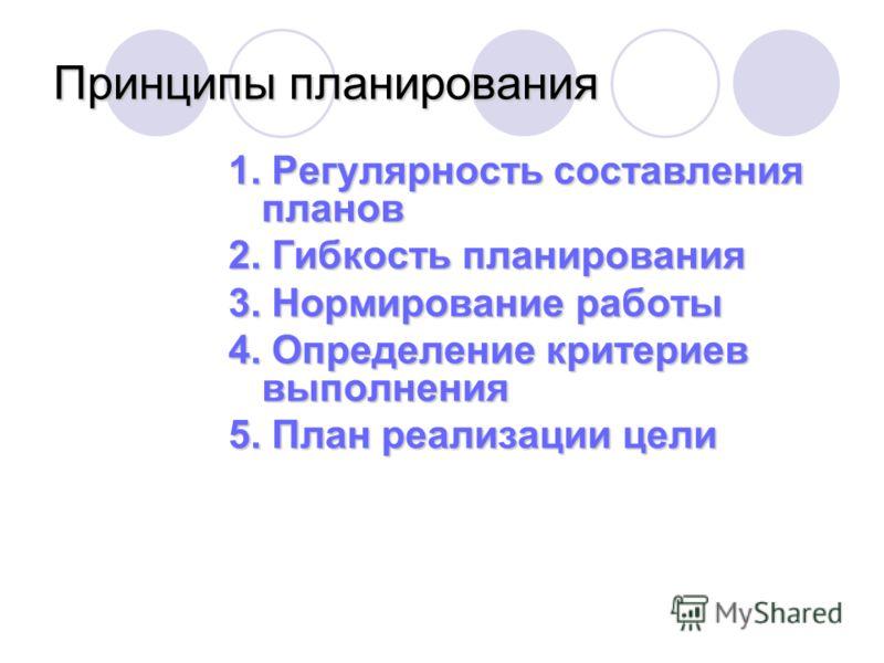 Принципы планирования 1. Регулярность составления планов 2. Гибкость планирования 3. Нормирование работы 4. Определение критериев выполнения 5. План реализации цели