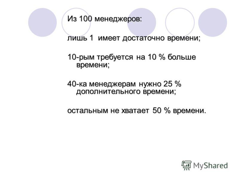 Из 100 менеджеров: лишь 1 имеет достаточно времени; 10-рым требуется на 10 % больше времени; 40-ка менеджерам нужно 25 % дополнительного времени; остальным не хватает 50 % времени.