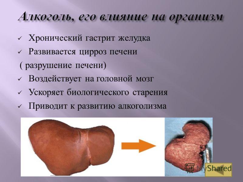 Хронический гастрит желудка Развивается цирроз печени ( разрушение печени ) Воздействует на головной мозг Ускоряет биологического старения Приводит к развитию алкоголизма