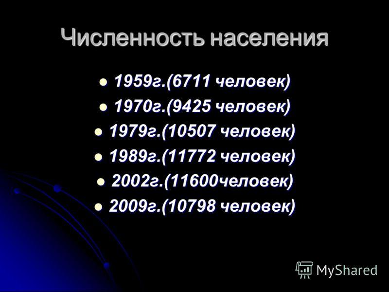 Численность населения 1959г.(6711 человек) 1959г.(6711 человек) 1970г.(9425 человек) 1970г.(9425 человек) 1979г.(10507 человек) 1979г.(10507 человек) 1989г.(11772 человек) 1989г.(11772 человек) 2002г.(11600человек) 2002г.(11600человек) 2009г.(10798 ч