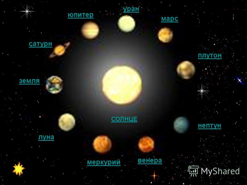 СОЛНЦЕ земля сатурн юпитер уран марс плутон нептун венера меркурий луна