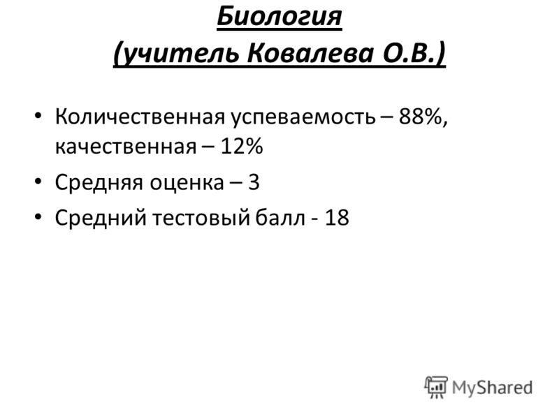 Биология (учитель Ковалева О.В.) Количественная успеваемость – 88%, качественная – 12% Средняя оценка – 3 Средний тестовый балл - 18