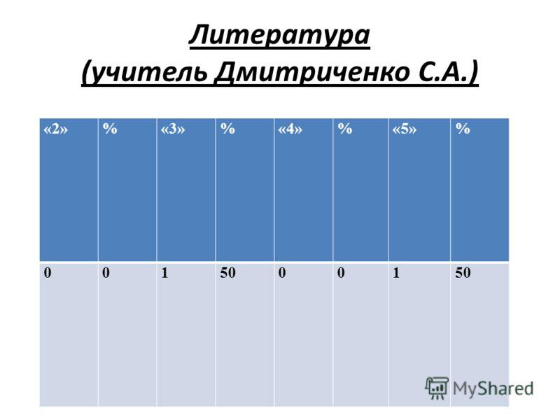 Литература (учитель Дмитриченко С.А.) «2»%«3»%«4»%«5»% 00150001