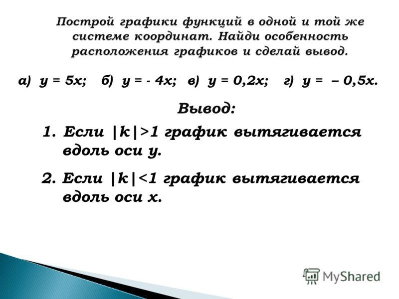 а) у = 5х;б) у = - 4х;г) у = – 0,5х.в) у = 0,2х; Вывод: 1.Если |k|>1 график вытягивается вдоль оси у. 2. Если |k|